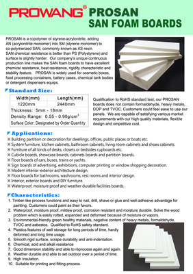 Composite Panel, Sandwich Panel , SAN FOAM SHEET / PROSAN