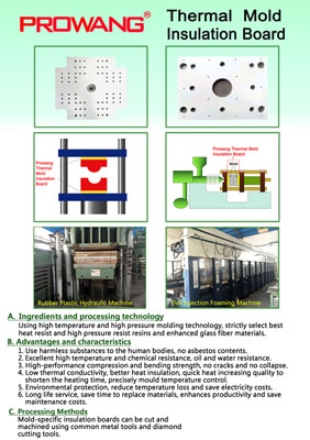 Composite Panel, Sandwich Panel , Thermal Mold Insulation Board
